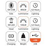 Kraunama COB-LED darbo lempa, itin kompaktiška, lankstoma